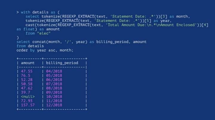 اجرای SQL روی فایل های PDF