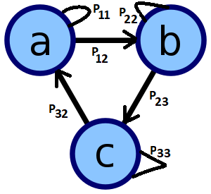 Simple_cycle_graph