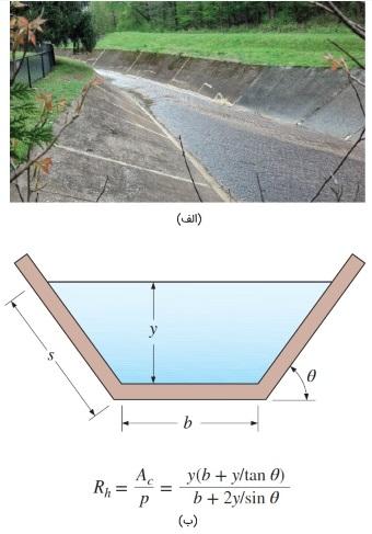 کانال ذوزنقه ای