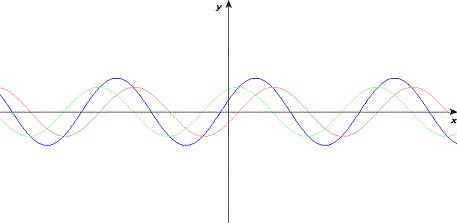 دو موج