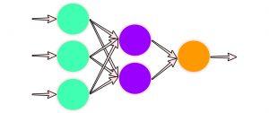 شبکه عصبی مصنوعی و پیادهسازی در پایتون — راهنمای کاربردی