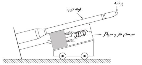 مثال حل شده از دمپر