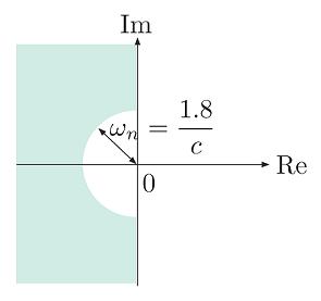 موقعیتهای ممکن قطبها برای ناحیه $$ t _r \le c $$