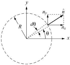 محاسبه نیروی لیفت