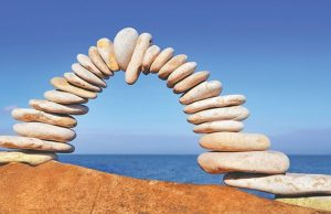 مفاهیم پایداری — از صفر تا صد