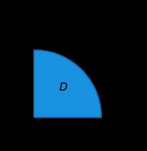 شکل ۴