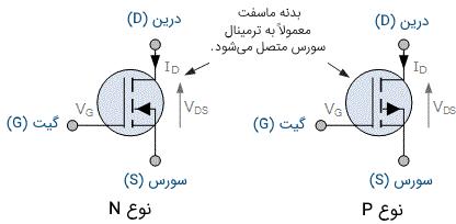 نماد ماسفت افزایشی کانال N