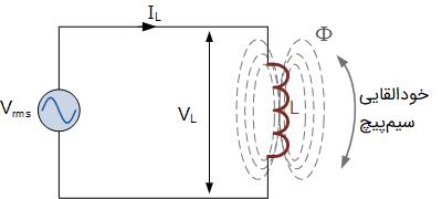 مدار AC سلفی