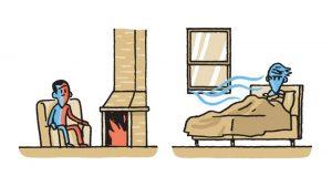 آسایش حرارتی – از صفر تا صد