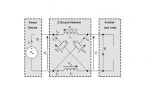 اینورتر منبع امپدانس (Z-source Inverter) — از صفر تا صد