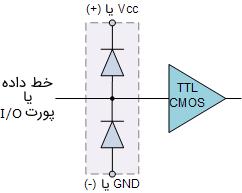 دیود سیگنال