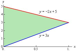 double-integral