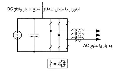 مبدل منبع ولتاژ