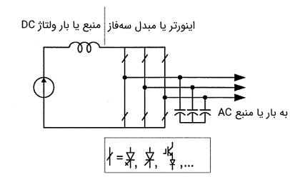 منبع جریان DC