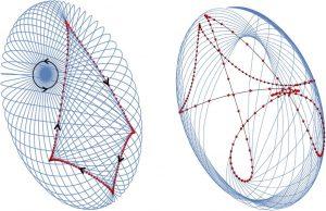 مکان هندسی — به زبان ساده