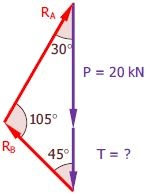 force-triangle