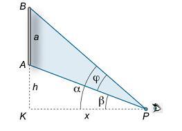 شکل ۷ (ب)