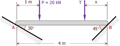 inclined-plane