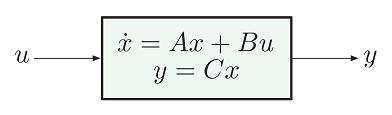 شکل ۳: سیستم خطی با شرایط اولیه صفر $$ x (0) = 0 $$