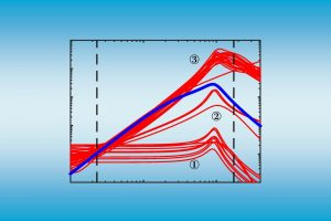 محاسبه معیار ارزیابی AIC در R — به زبان ساده