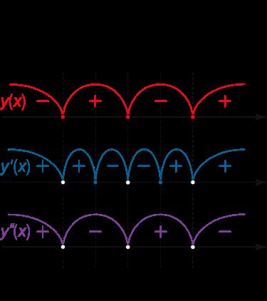 شکل ۱۰ (الف)