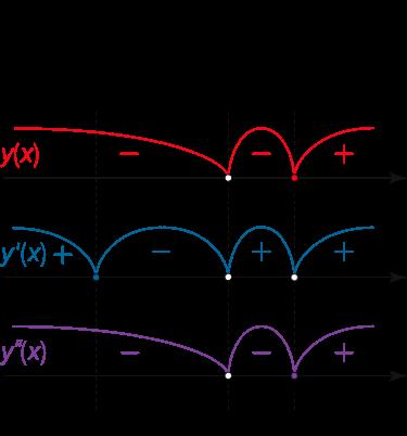 شکل ۹ (الف)