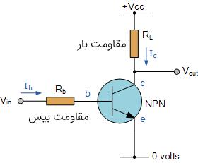 ترانزیستور به عنوان سوئیچ