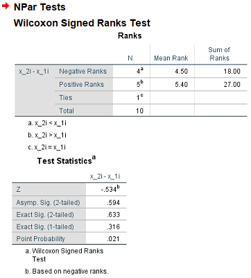 wilcoxon test in spss output