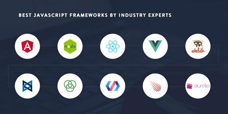 روندهای مهم توسعه وب