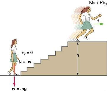 مثال بالا رفتن از پله