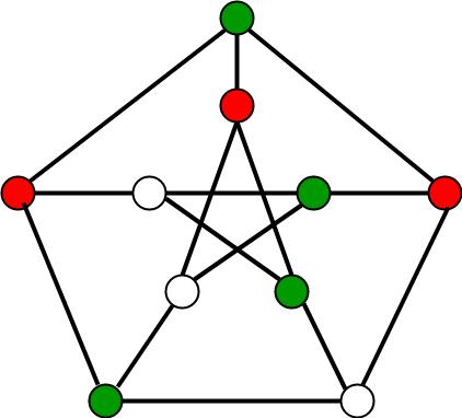 حل مساله رنگ آمیزی گراف با الگوریتم پس گرد