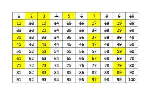 برنامه تجزیه عدد به عوامل اول آن — به زبان ساده