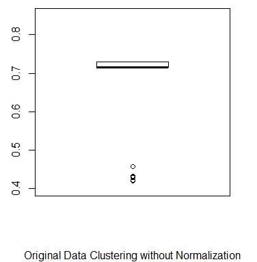 ari origin data