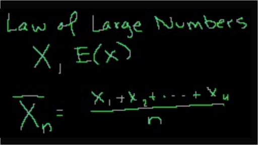 LLN - قانون اعداد بزرگ