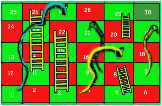 الگوریتم بازی مار و پله همراه با کد