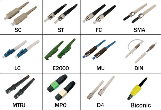 انواع کانکتورهای فیبر نوری