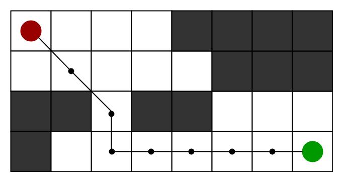 الگوریتم *A -- به زبان ساده