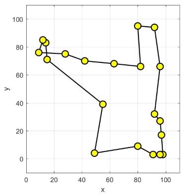 الگوریتم کلونی مورچگان