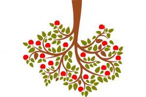 پیاده سازی درخت دودویی در کاتلین (Kotlin) — از صفر تا صد