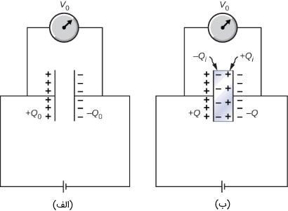 ظرفیت خازن با دی الکتریک