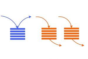پیاده سازی پشته با استفاده از صف — به زبان ساده