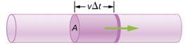 Mass-flow-rate