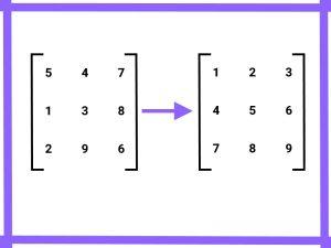 برنامه مرتب سازی ماتریس — راهنمای کاربردی