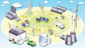 شبکه هوشمند چیست؟ — به زبان ساده
