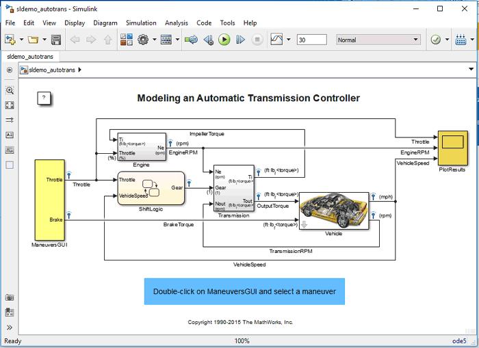 مدل مثال سیمولینک