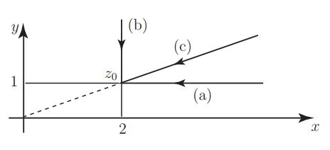 complex-function