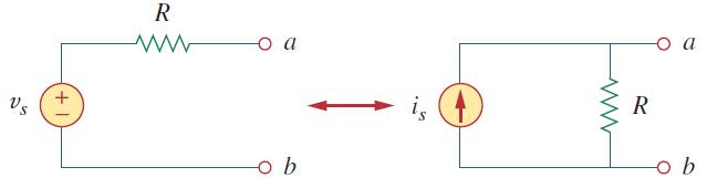 شکل ۱: تبدیل منبع