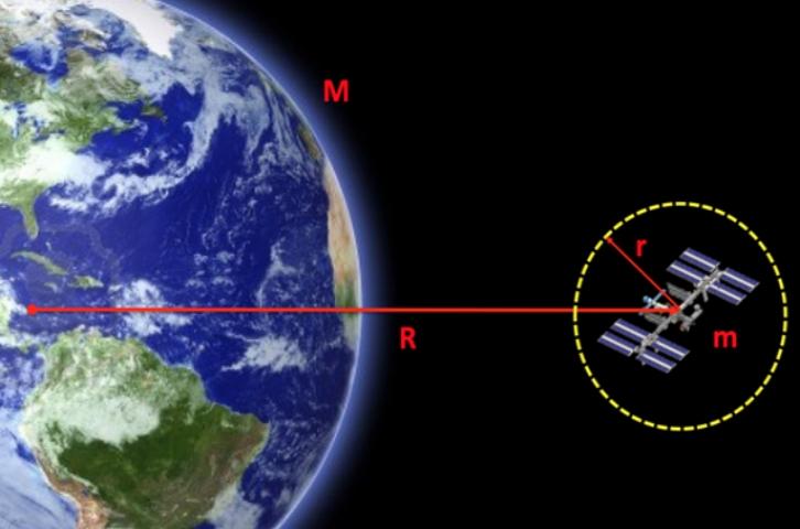 کره هیل (Hill Sphere) — به زبان ساده