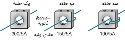 نسبت تعداد دورهای اولیه و ترانسفورماتور جریان