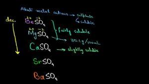 فلزات قلیایی خاکی — به زبان ساده
